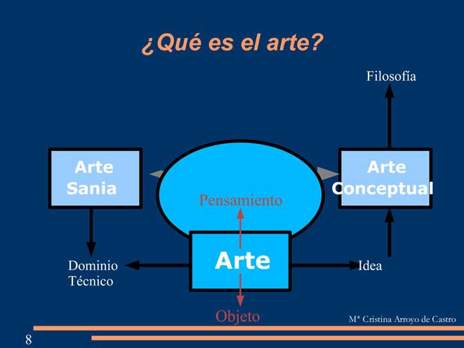 Arte fibrosarte for Q es arte mobiliar